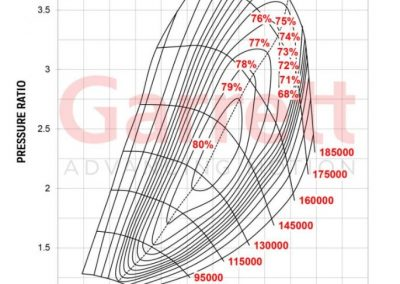 Map-Flow-G25-550-Garrett-Turbo-Sportignition.jpg